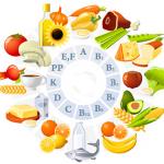 vitamin körforgás
